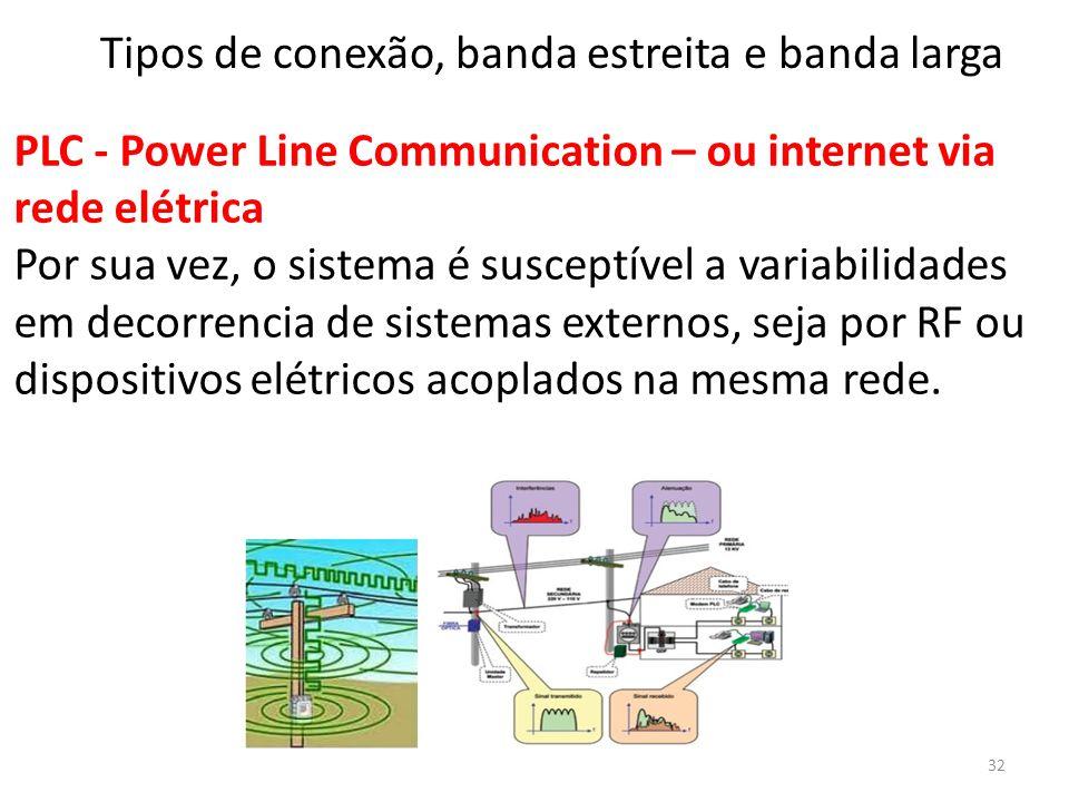 PLC - Power Line Communication – ou internet via rede elétrica Por sua vez, o sistema é susceptível a variabilidades em decorrencia de sistemas externos, seja por RF ou dispositivos elétricos acoplados na mesma rede.