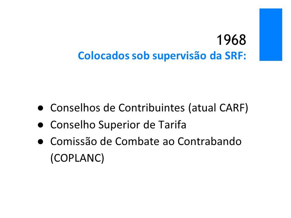 1968 Colocados sob supervisão da SRF: ●Conselhos de Contribuintes (atual CARF) ●Conselho Superior de Tarifa ●Comissão de Combate ao Contrabando (COPLANC)