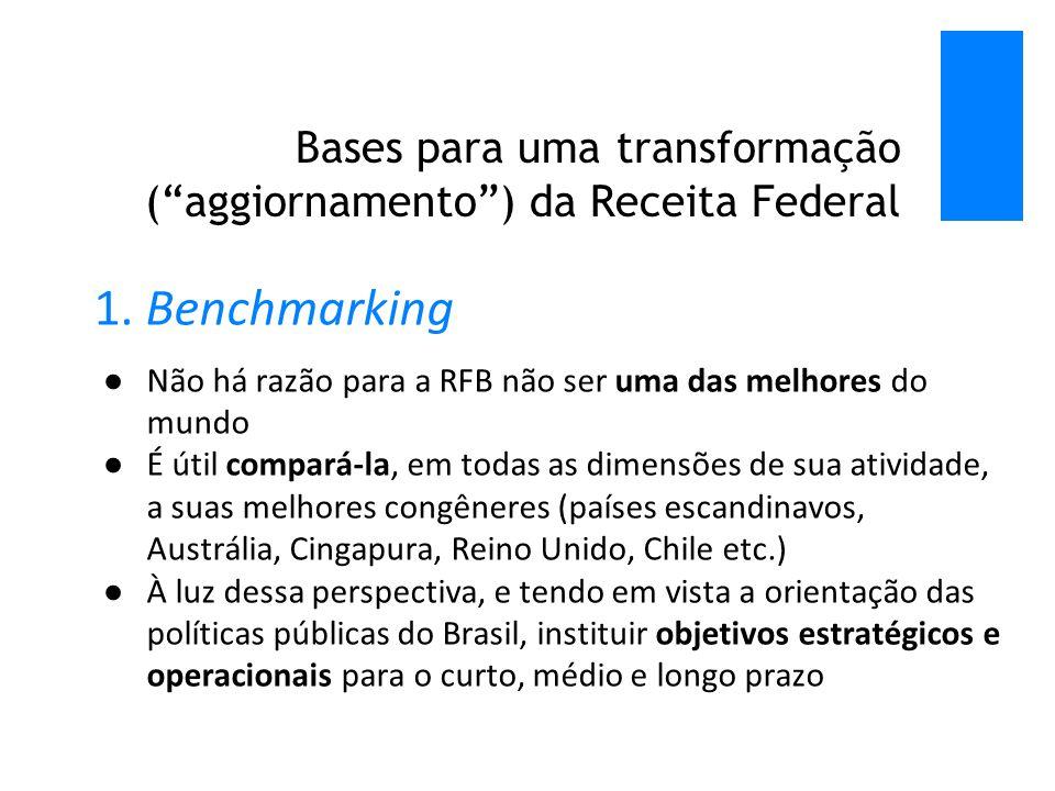 Bases para uma transformação ( aggiornamento ) da Receita Federal 1.