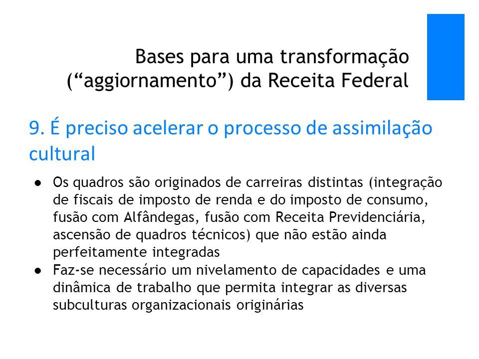 Bases para uma transformação ( aggiornamento ) da Receita Federal 9.