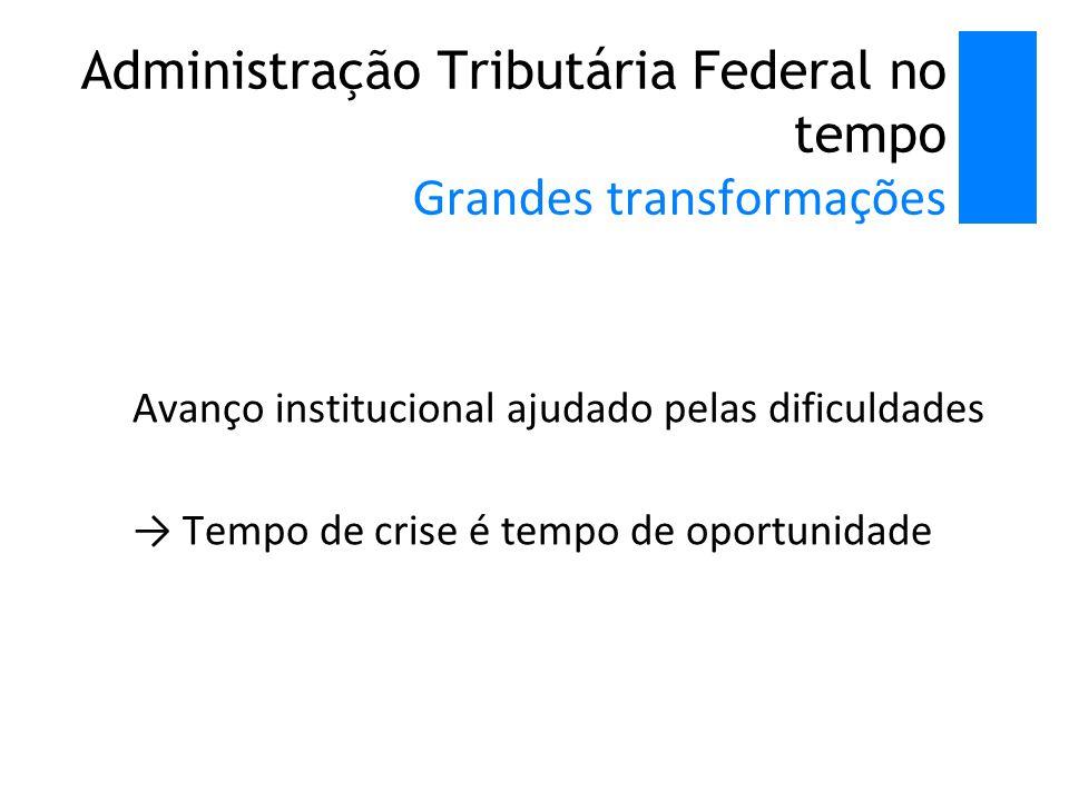 Administração Tributária Federal no tempo Grandes transformações Avanço institucional ajudado pelas dificuldades → Tempo de crise é tempo de oportunidade