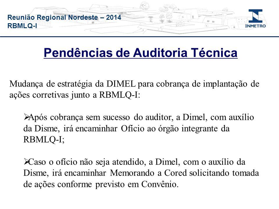 Reunião Regional Nordeste – 2014 RBMLQ-I Pendências de Auditoria Técnica Mudança de estratégia da DIMEL para cobrança de implantação de ações corretiv