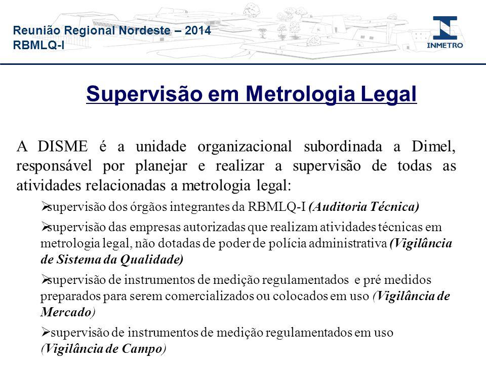 Reunião Regional Nordeste – 2014 RBMLQ-I Supervisão em Metrologia Legal A DISME é a unidade organizacional subordinada a Dimel, responsável por planej
