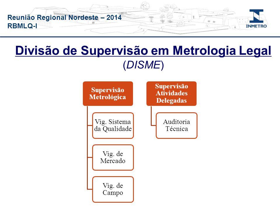 Reunião Regional Nordeste – 2014 RBMLQ-I Divisão de Supervisão em Metrologia Legal (DISME) Supervisão Metrológica Vig. Sistema da Qualidade Vig. de Me
