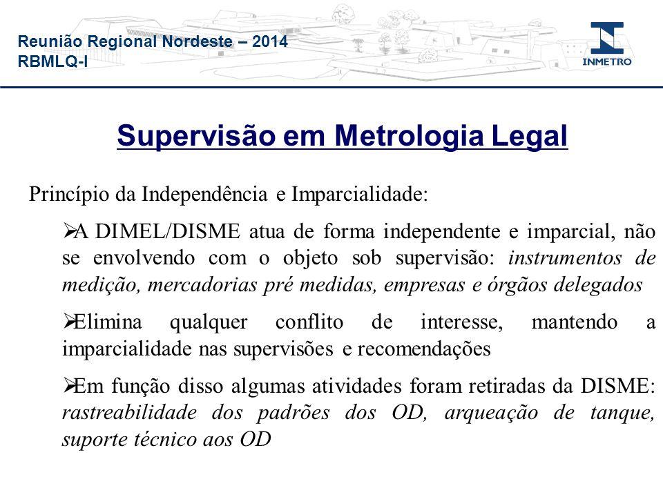 Reunião Regional Nordeste – 2014 RBMLQ-I Supervisão em Metrologia Legal Princípio da Independência e Imparcialidade:  A DIMEL/DISME atua de forma ind