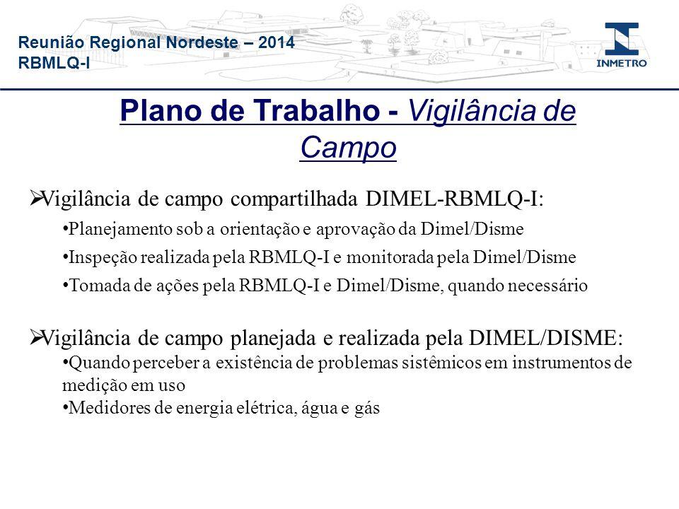 Reunião Regional Nordeste – 2014 RBMLQ-I Plano de Trabalho - Vigilância de Campo  Vigilância de campo compartilhada DIMEL-RBMLQ-I: Planejamento sob a