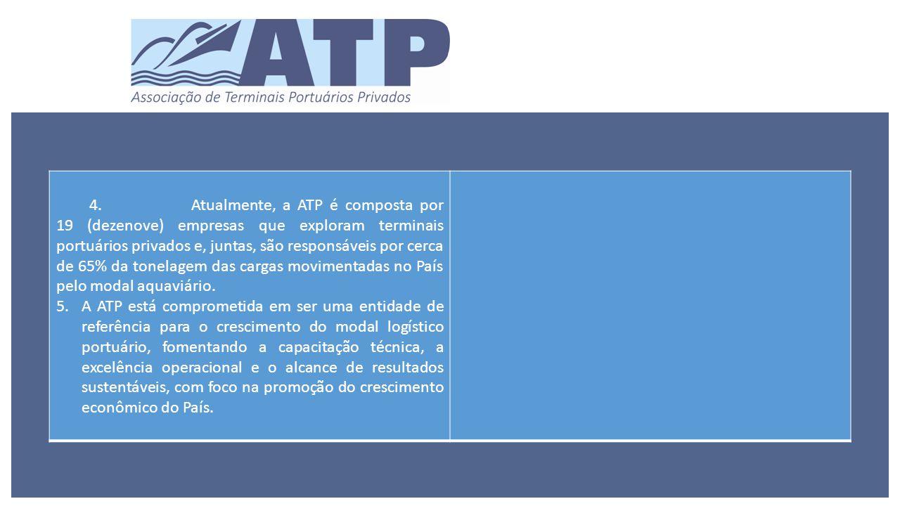 4.Atualmente, a ATP é composta por 19 (dezenove) empresas que exploram terminais portuários privados e, juntas, são responsáveis por cerca de 65% da tonelagem das cargas movimentadas no País pelo modal aquaviário.