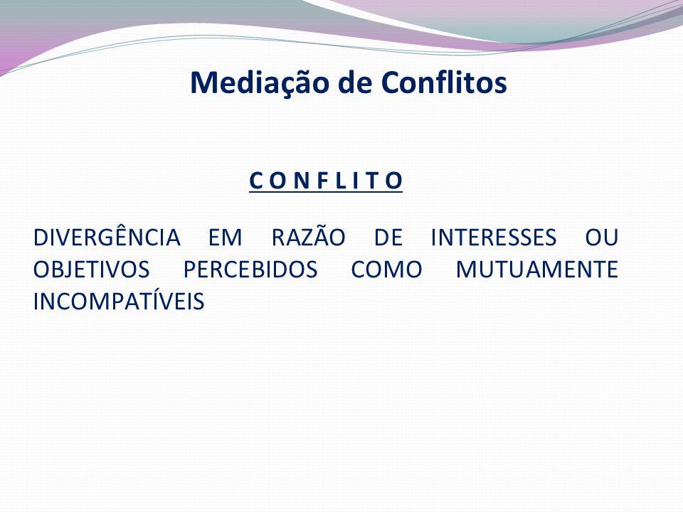 C O N F L I T O DIVERGÊNCIA EM RAZÃO DE INTERESSES OU OBJETIVOS PERCEBIDOS COMO MUTUAMENTE INCOMPATÍVEIS Mediação de Conflitos