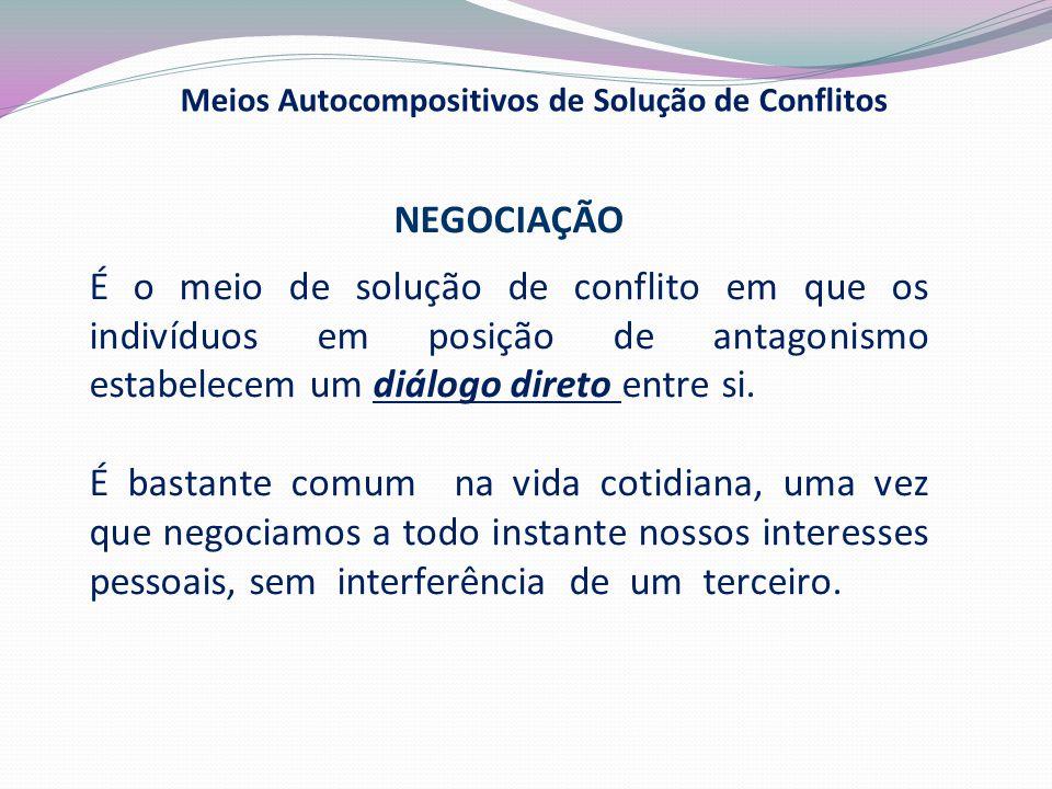 NEGOCIAÇÃO É o meio de solução de conflito em que os indivíduos em posição de antagonismo estabelecem um diálogo direto entre si.