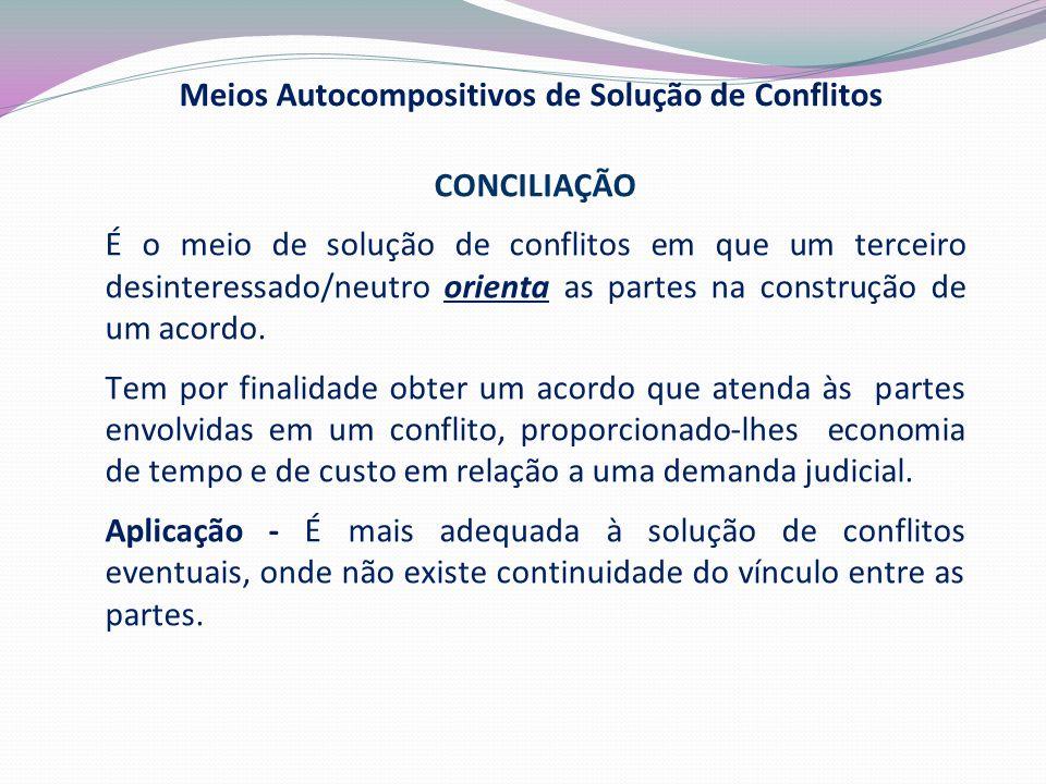 CONCILIAÇÃO É o meio de solução de conflitos em que um terceiro desinteressado/neutro orienta as partes na construção de um acordo.