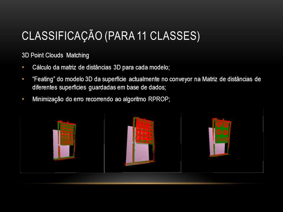 """CLASSIFICAÇÃO (PARA 11 CLASSES) 3D Point Clouds Matching Cálculo da matriz de distâncias 3D para cada modelo; """"Feating"""" do modelo 3D da superfície act"""