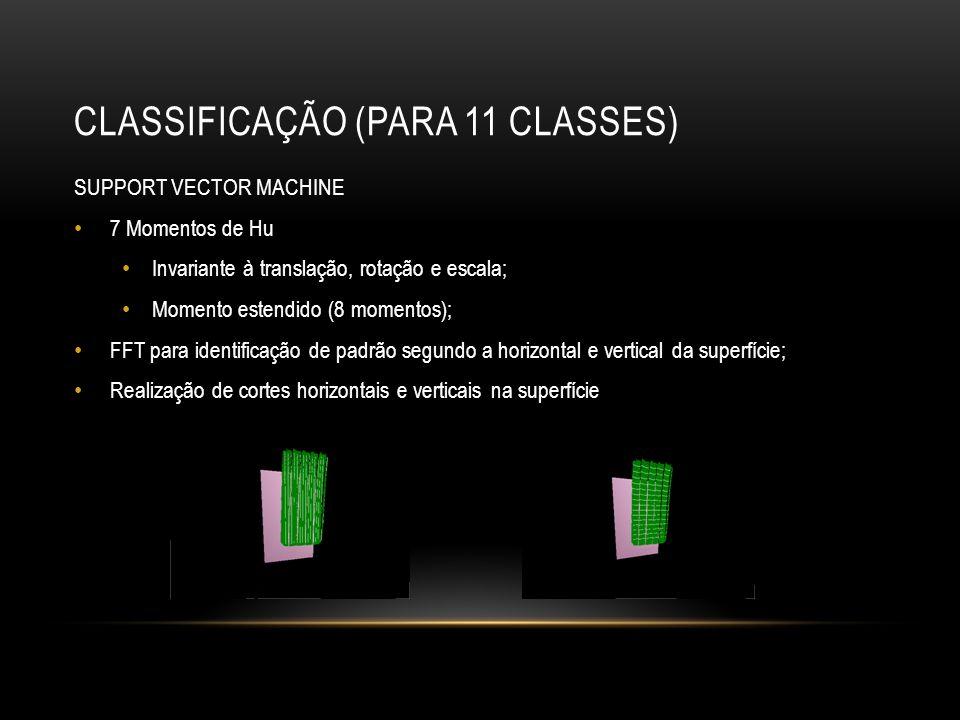 CLASSIFICAÇÃO (PARA 11 CLASSES) SUPPORT VECTOR MACHINE 7 Momentos de Hu Invariante à translação, rotação e escala; Momento estendido (8 momentos); FFT