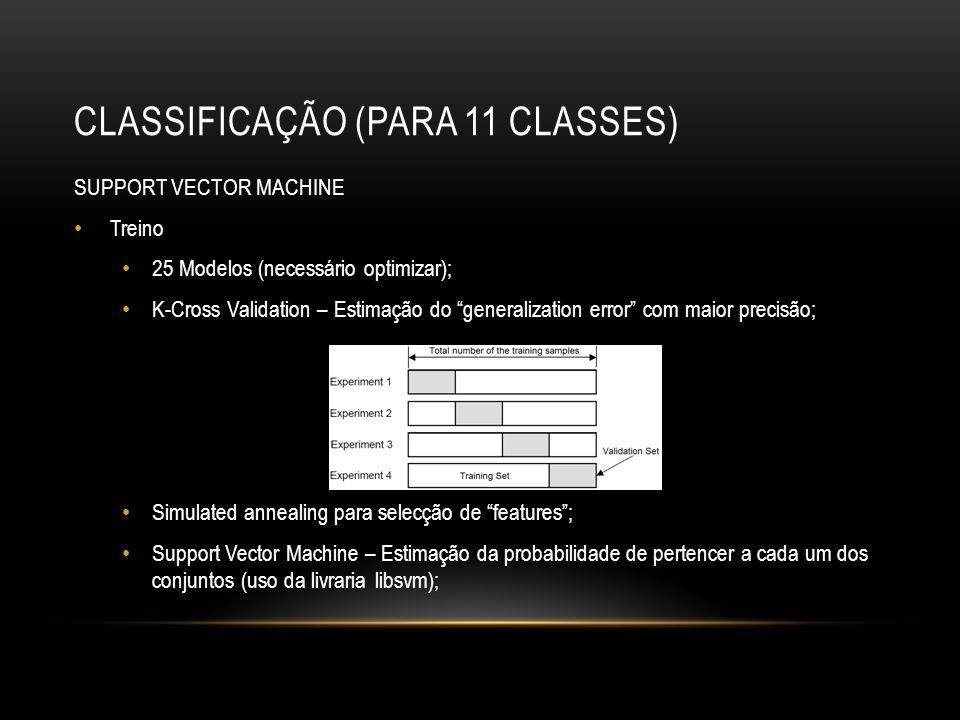 """CLASSIFICAÇÃO (PARA 11 CLASSES) SUPPORT VECTOR MACHINE Treino 25 Modelos (necessário optimizar); K-Cross Validation – Estimação do """"generalization err"""