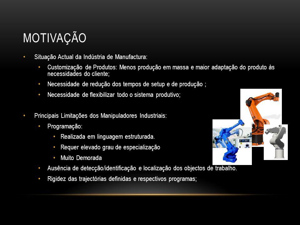 MOTIVAÇÃO Situação Actual da Indústria de Manufactura: Customização de Produtos: Menos produção em massa e maior adaptação do produto às necessidades
