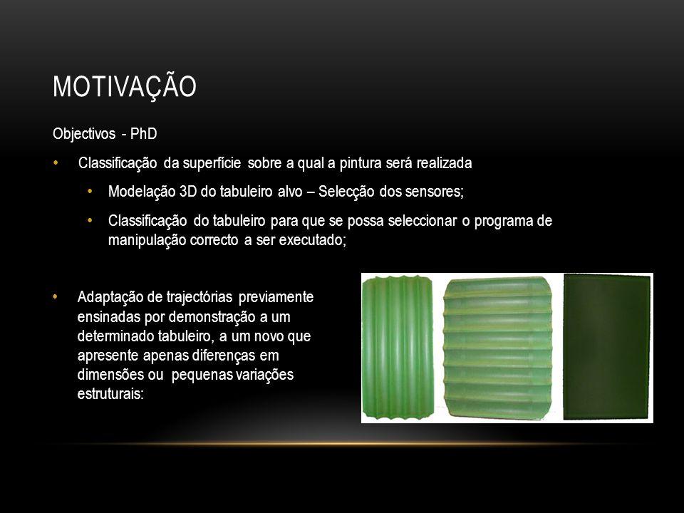 MOTIVAÇÃO Objectivos - PhD Classificação da superfície sobre a qual a pintura será realizada Modelação 3D do tabuleiro alvo – Selecção dos sensores; C