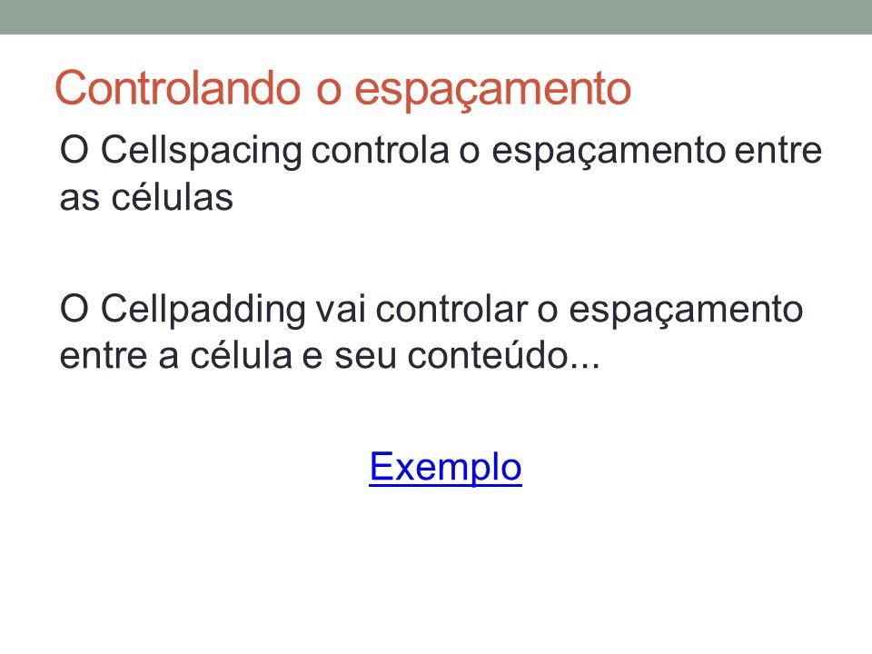 Controlando o espaçamento O Cellspacing controla o espaçamento entre as células O Cellpadding vai controlar o espaçamento entre a célula e seu conteúdo...