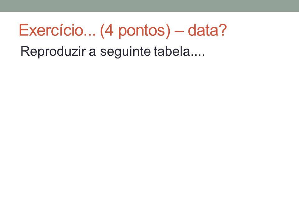 Exercício... (4 pontos) – data Reproduzir a seguinte tabela....