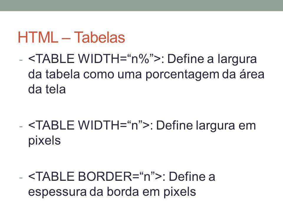 HTML – Tabelas - : Define o espaço entre as células - : Define o espaço entre a borda de cada célula e seu conteúdo - : Define como a tabela será alinhada horizontalmente (LEFT, CENTER e RIGHT)