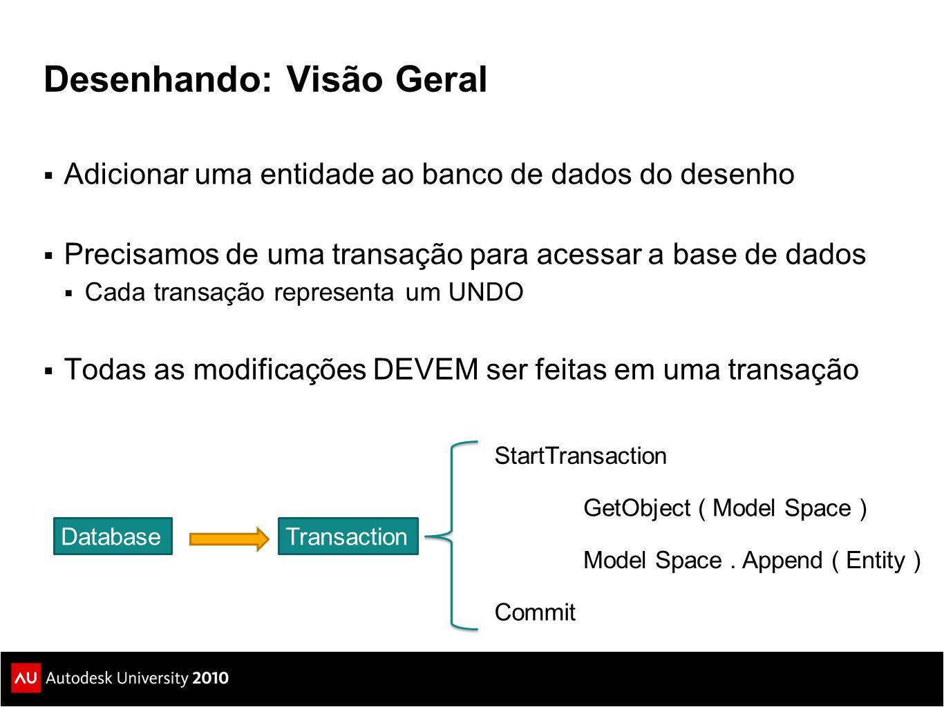 Desenhando: Visão Geral  Adicionar uma entidade ao banco de dados do desenho  Precisamos de uma transação para acessar a base de dados  Cada transa