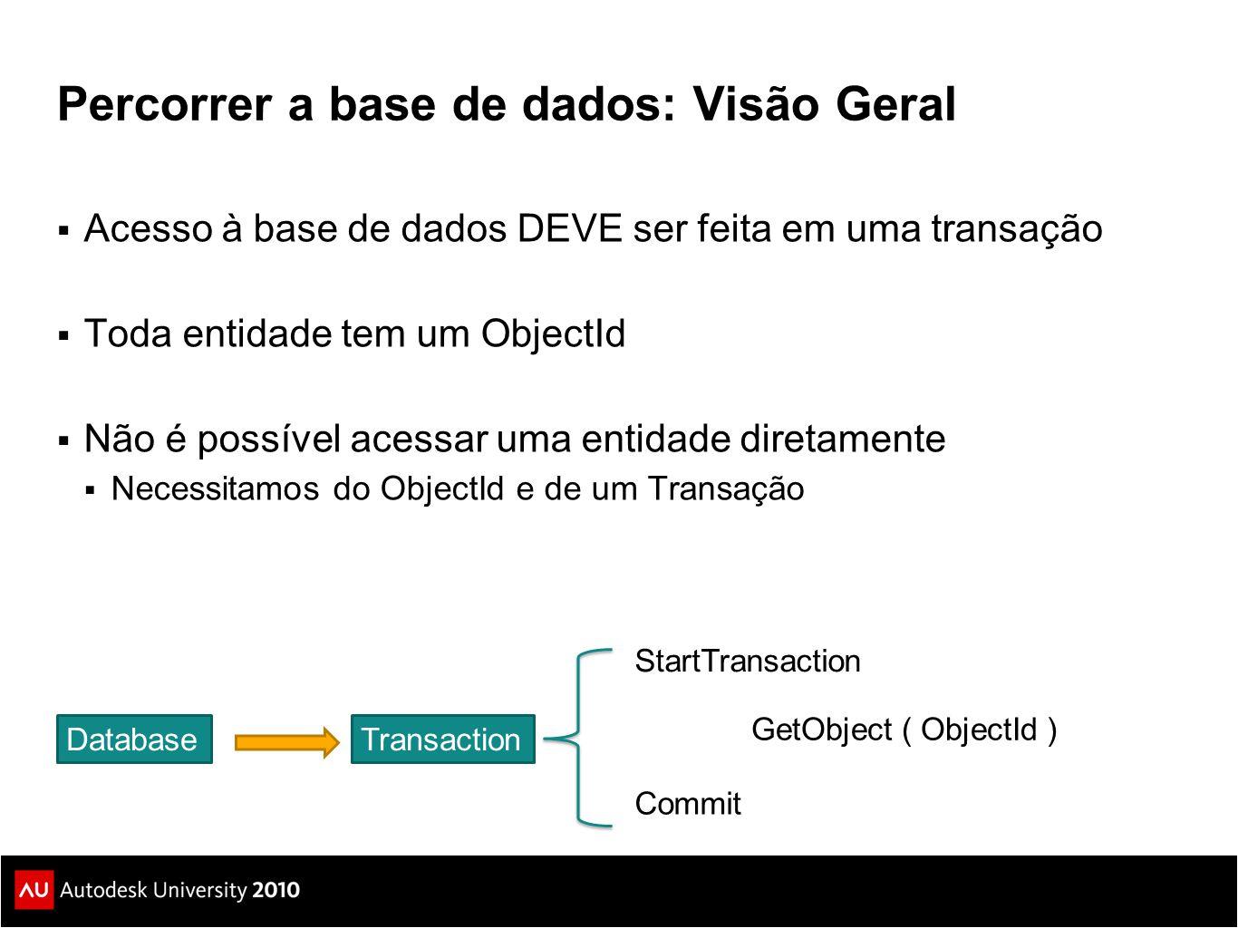 Percorrer a base de dados: Visão Geral  Acesso à base de dados DEVE ser feita em uma transação  Toda entidade tem um ObjectId  Não é possível acess