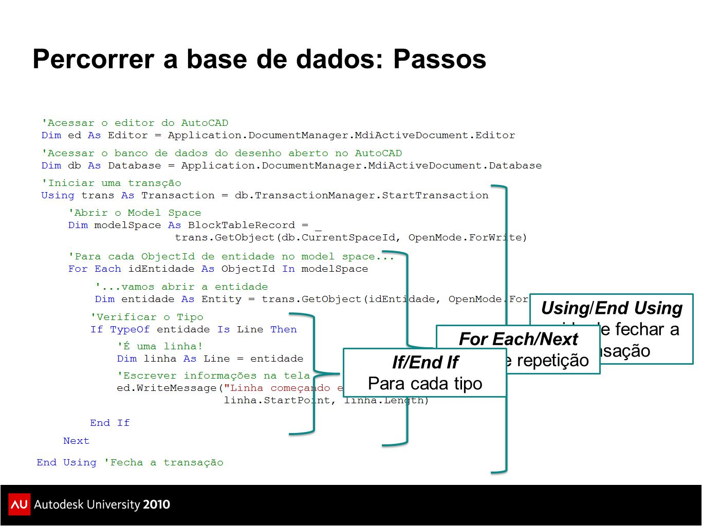 Percorrer a base de dados: Passos Using/End Using cuida de fechar a transação For Each/Next Loop de repetição If/End If Para cada tipo