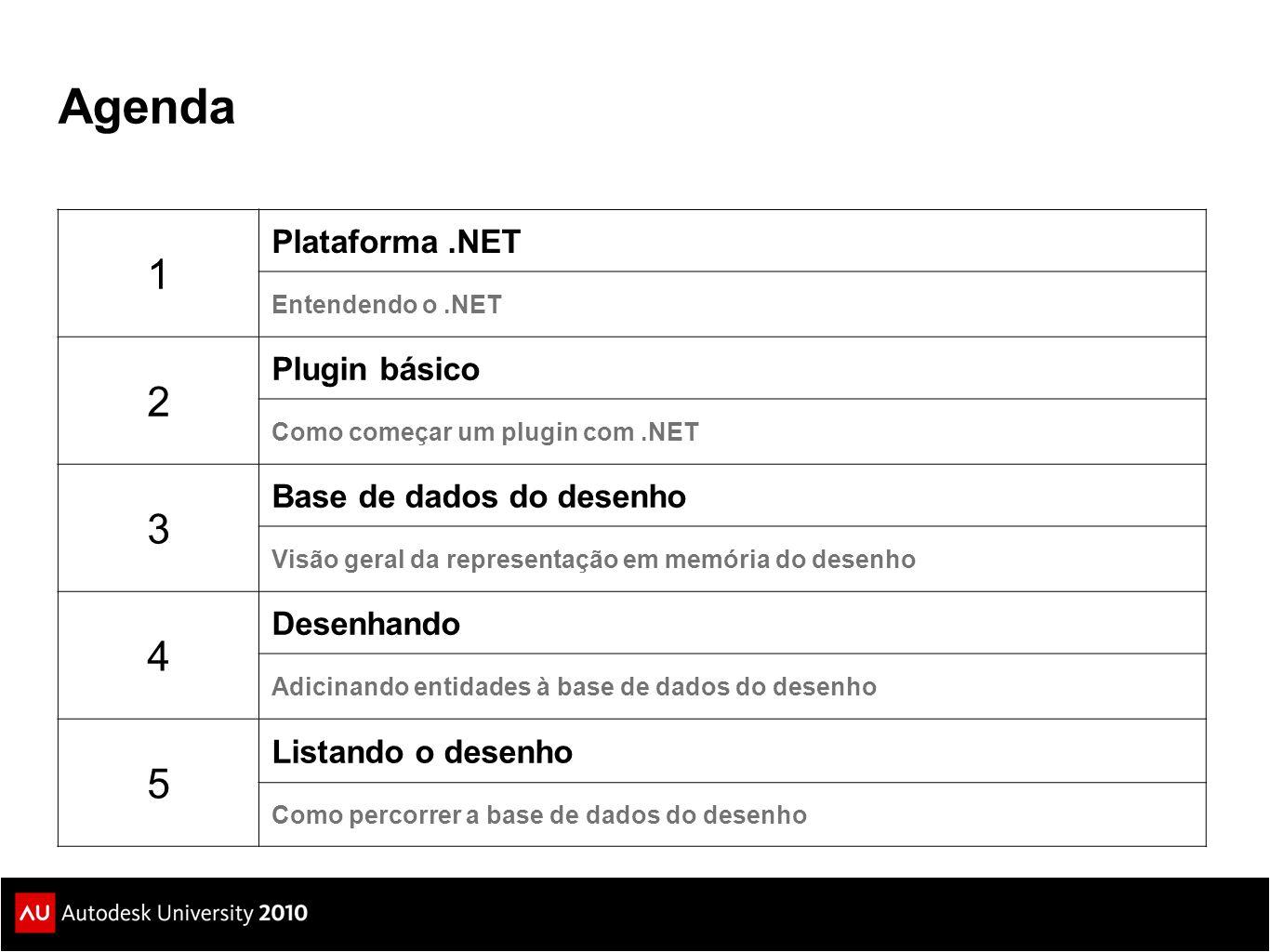 Agenda 1 Plataforma.NET Entendendo o.NET 2 Plugin básico Como começar um plugin com.NET 3 Base de dados do desenho Visão geral da representação em memória do desenho 4 Desenhando Adicinando entidades à base de dados do desenho 5 Listando o desenho Como percorrer a base de dados do desenho
