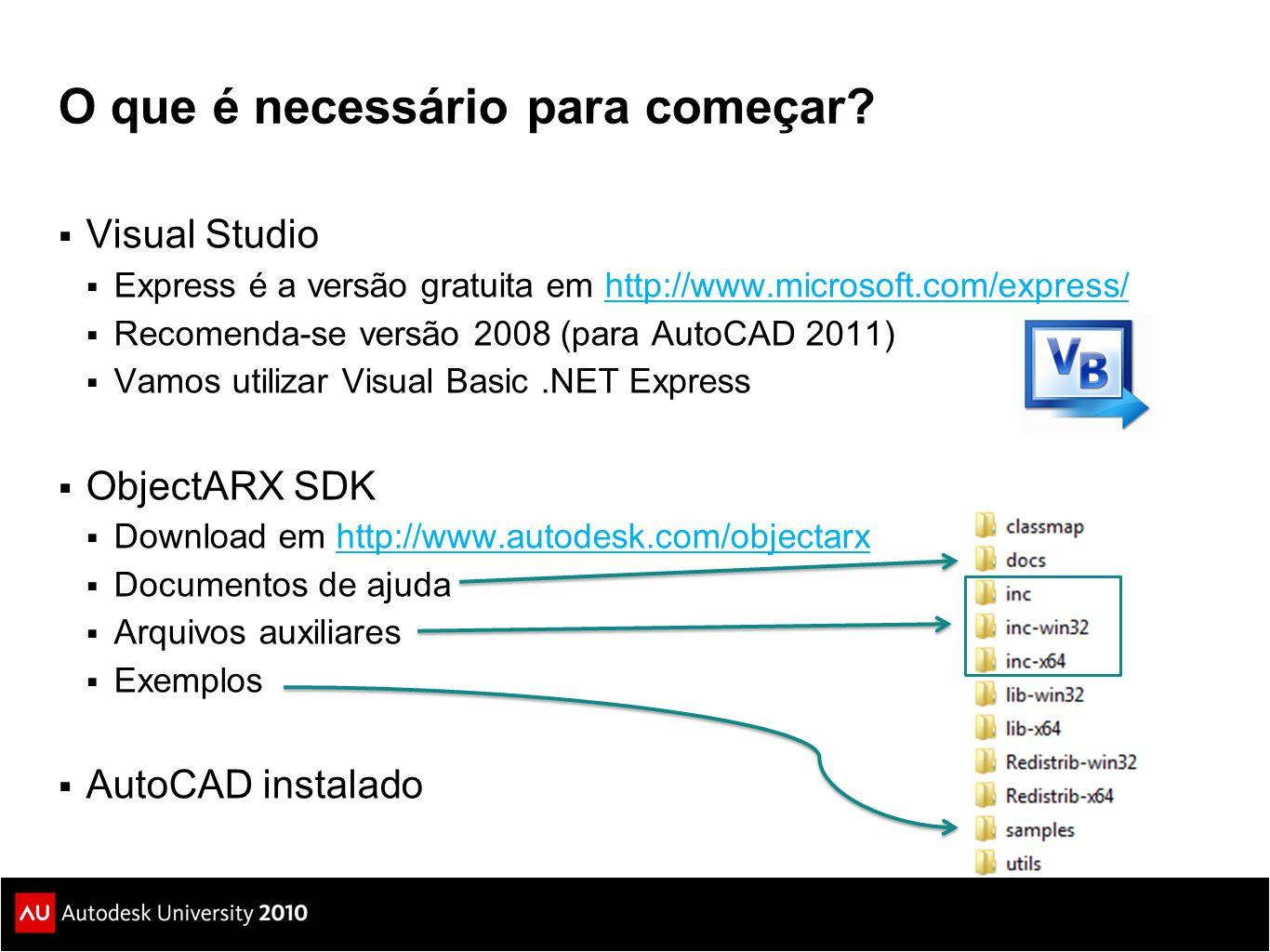 O que é necessário para começar?  Visual Studio  Express é a versão gratuita em http://www.microsoft.com/express/http://www.microsoft.com/express/ 