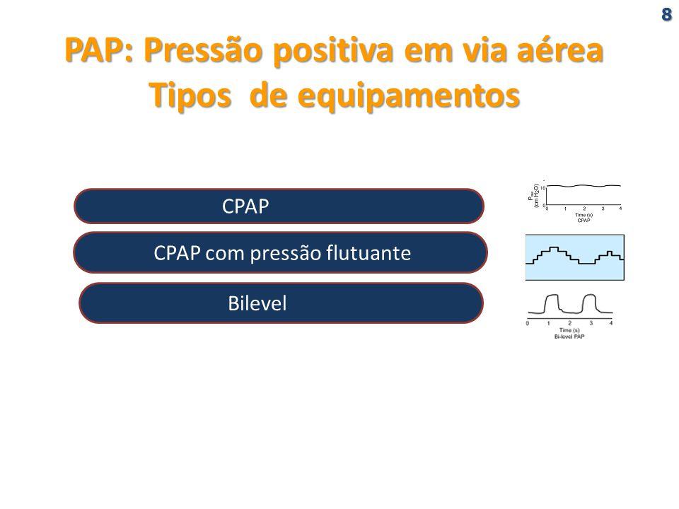 PAP: Pressão positiva em via aérea Tipos de equipamentos Preferência do paciente Gravidade do Quadro Bilevel CPAP com pressão flutuante CPAP8
