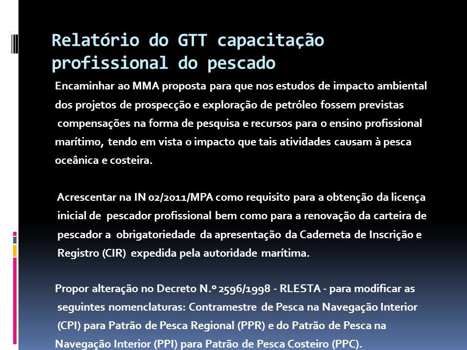 Relatório do GTT capacitação profissional do pescado Encaminhar ao MMA proposta para que nos estudos de impacto ambiental dos projetos de prospecção e
