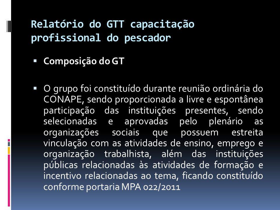 Relatório do GTT capacitação profissional do pescador  Metodologia de trabalho:  Encontros do GT em reuniões ordinárias do CONAPE e reuniões especificas, no total seis reuniões: em Brasília/DF, Palmas/TO e Rio de Janeiro/RJ.