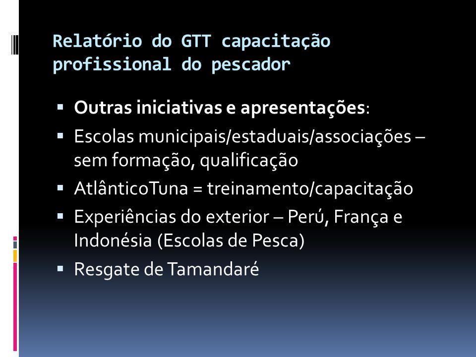 Relatório do GTT capacitação profissional do pescador  Outras iniciativas e apresentações:  Escolas municipais/estaduais/associações – sem formação,