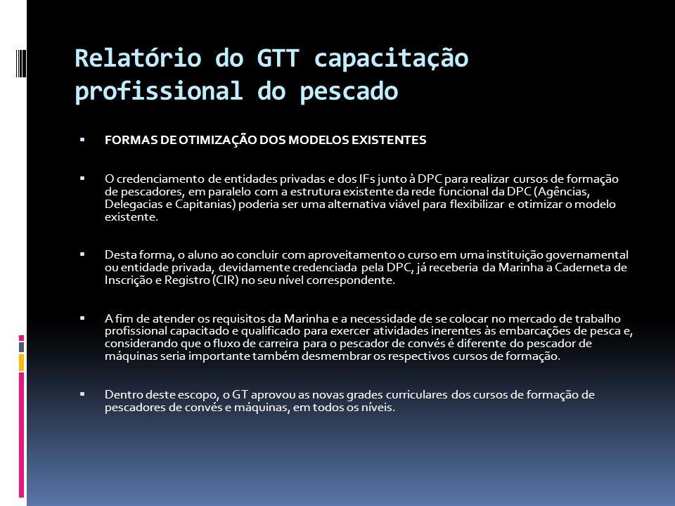 Relatório do GTT capacitação profissional do pescado  FORMAS DE OTIMIZAÇÃO DOS MODELOS EXISTENTES  O credenciamento de entidades privadas e dos IFs
