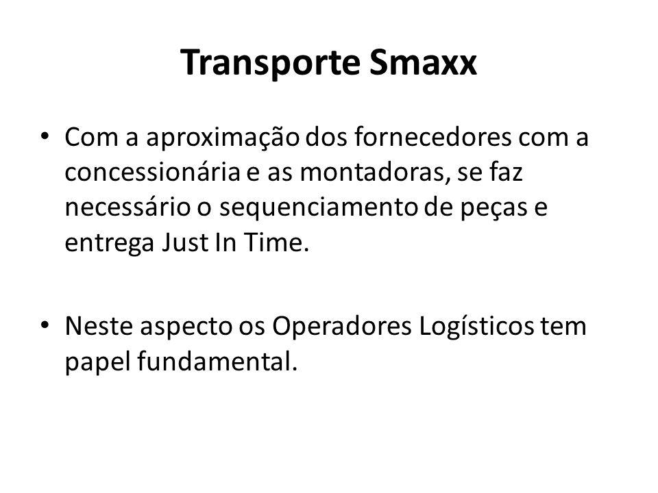 Transporte Smaxx Com a aproximação dos fornecedores com a concessionária e as montadoras, se faz necessário o sequenciamento de peças e entrega Just In Time.