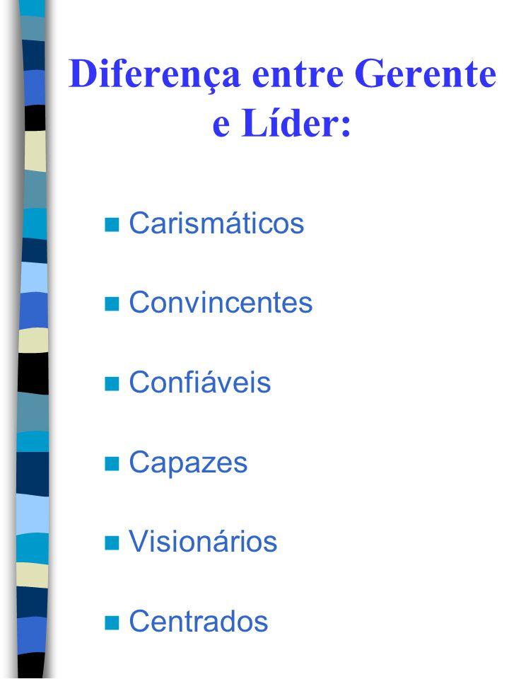 Algumas das características do Líder: Coragem Inteligência Concentração Equilíbrio Coordenação