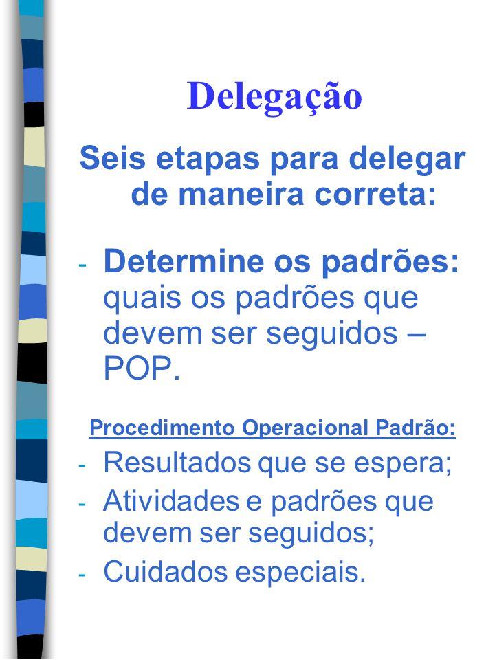 Delegação Seis etapas para delegar de maneira correta: - Comunique a ativida- de/tarefa: diga exata- mente o que é para ser feito. - Forneça o context