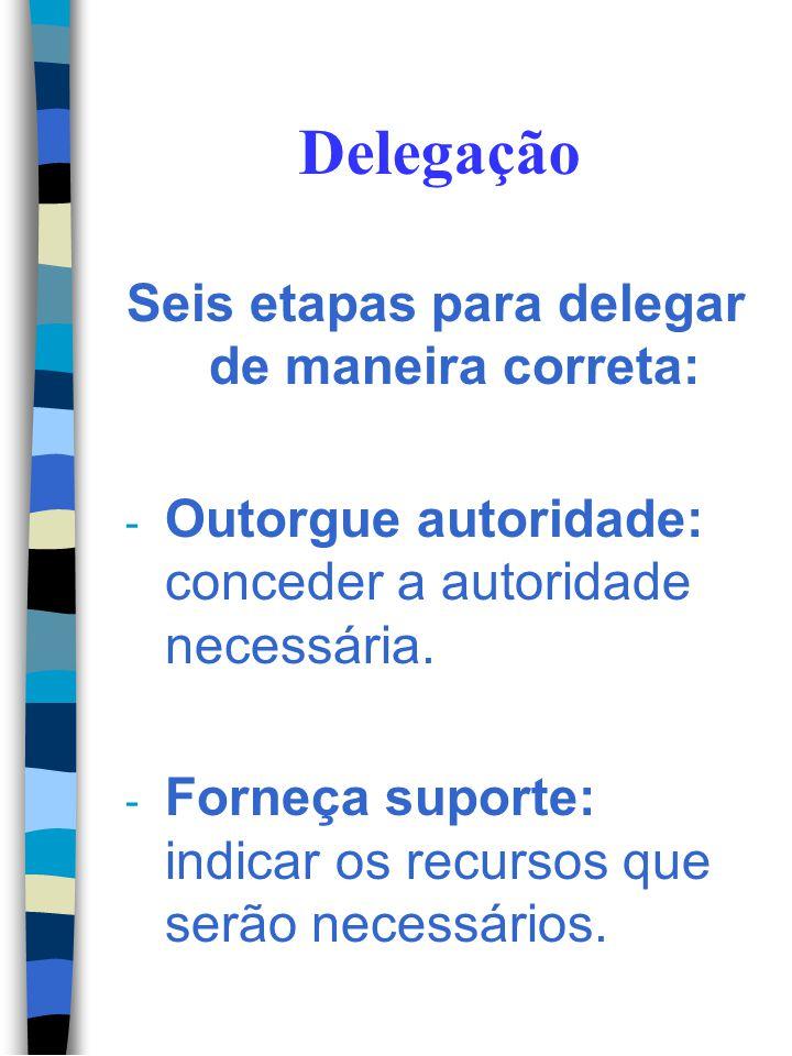 Delegação Seis etapas para delegar de maneira correta: - Determine os padrões: quais os padrões que devem ser seguidos – POP. Procedimento Operacional