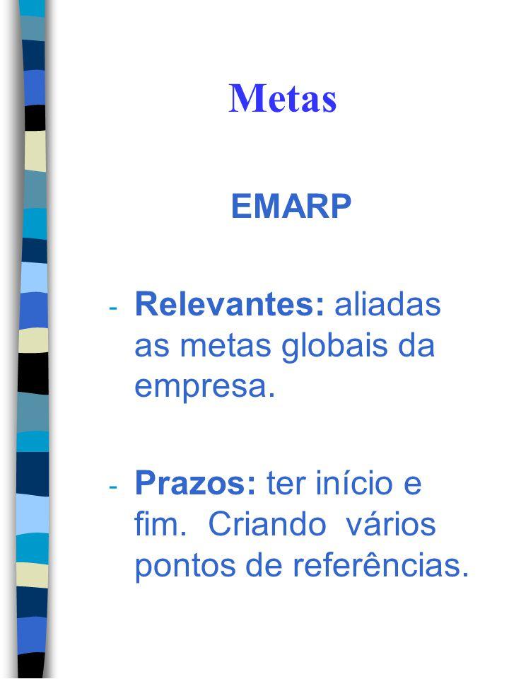 Metas EMARP - Específicas: metas claras. - Mensuráveis: que possam ser medidas. - Atingíveis: metas possíveis.