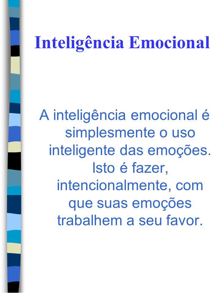 Inteligência Emocional Willian James: (pai da psicologia moderna) Ao mudar as atitudes internas de suas mentes, os seres humanos podem mudar os aspect