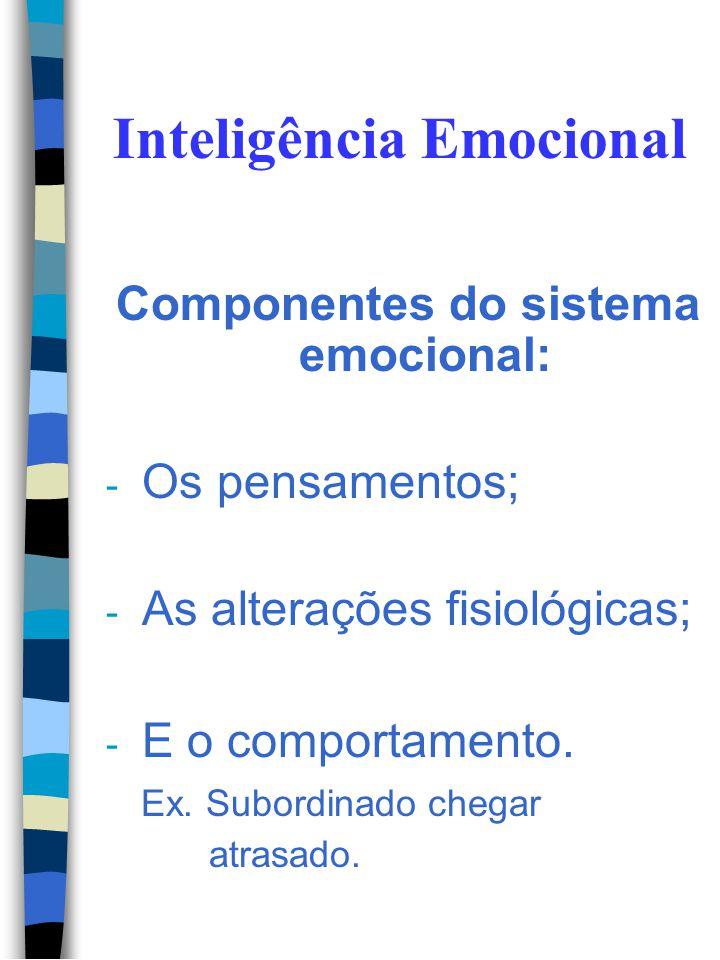 Inteligência Emocional Quociente de Inteligência: É formado pela quantidade de informações que conseguimos guardar. Quociente Emocional: É a autoconsc
