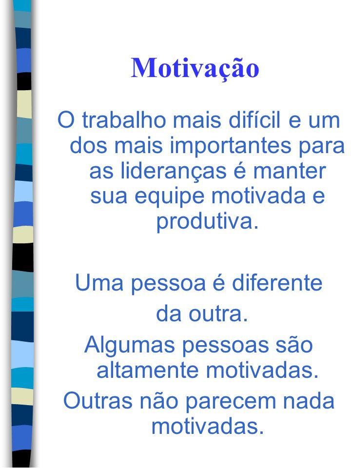 Motivação A motivação é aquilo que o leva a despender energia numa direção específica com um propósito específico. Exemplo: - Fazer um relatório - Res
