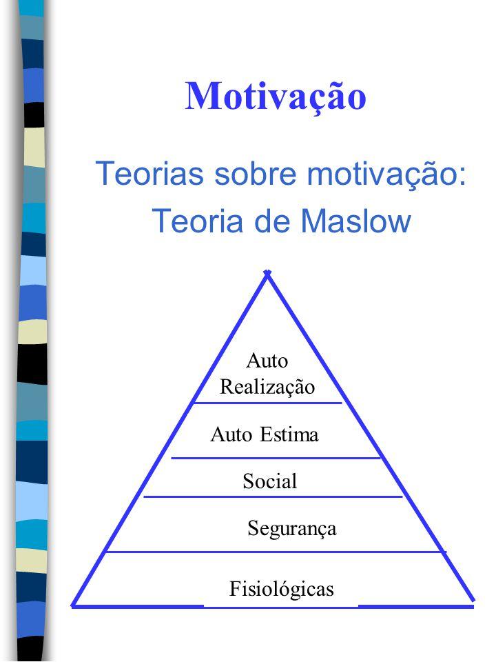 Motivação - Motivação intrínseca: vem das forças interiores. Ex.: orgulho de se executar um bom trabalho - Motivação extrínseca: vem das forças de for