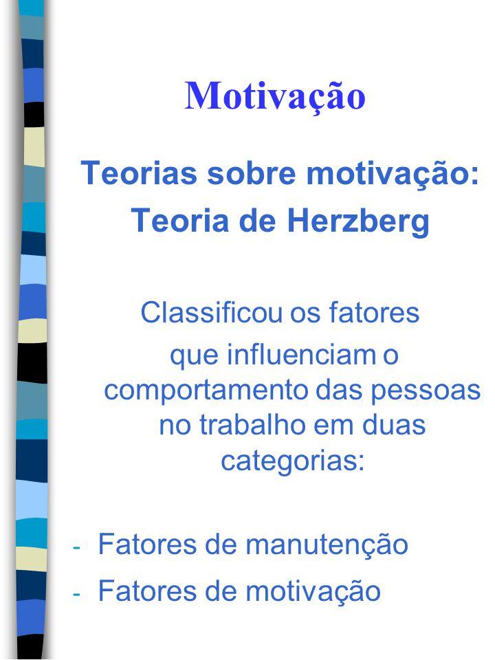 Motivação Teorias sobre motivação: Teoria de Maslow Auto Realização Auto Estima Social Fisiológicas Segurança