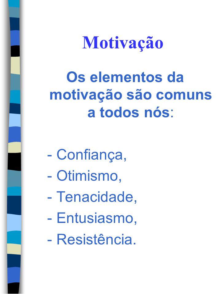 Motivação Teorias sobre motivação: Teoria de Hendrie Weisinger Diz que as fontes de motivação são: - Um mentor emocional (uma pessoa real ou fictícia)