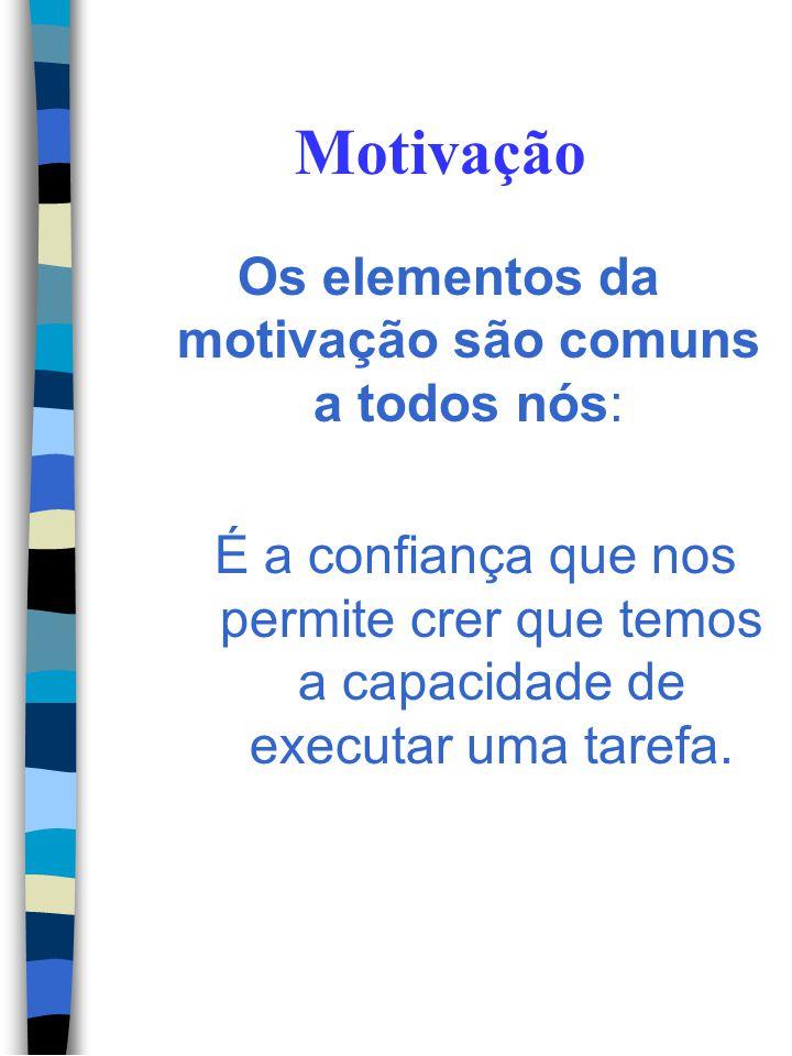 Motivação Os elementos da motivação são comuns a todos nós: -Confiança, -Otimismo, -Tenacidade, -Entusiasmo, -Resistência.