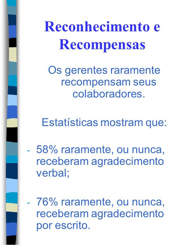 Reconhecimento e Recompensas Principais motivadores: - Agradecimento pessoal (verbal) do gerente... - Agradecimento, por escrito, do gerente... - Prom
