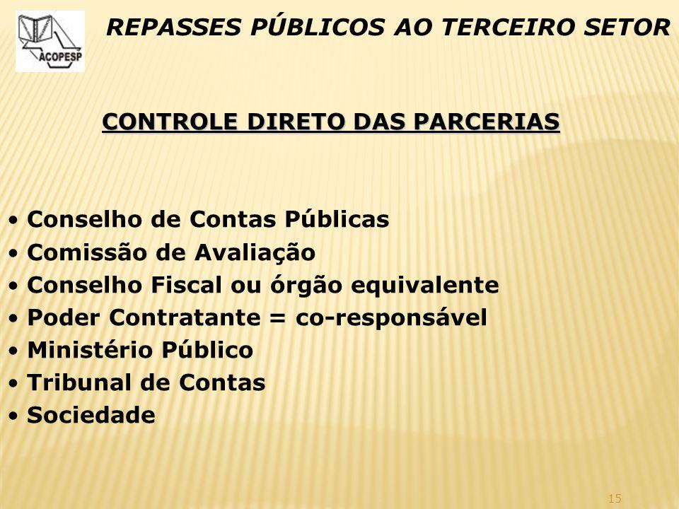 15 REPASSES PÚBLICOS AO TERCEIRO SETOR CONTROLE DIRETO DAS PARCERIAS Conselho de Contas Públicas Comissão de Avaliação Conselho Fiscal ou órgão equiva