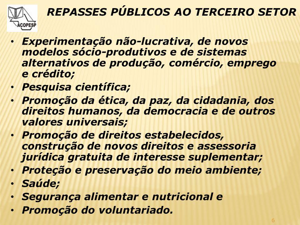 6 REPASSES PÚBLICOS AO TERCEIRO SETOR Experimentação não-lucrativa, de novos modelos sócio-produtivos e de sistemas alternativos de produção, comércio