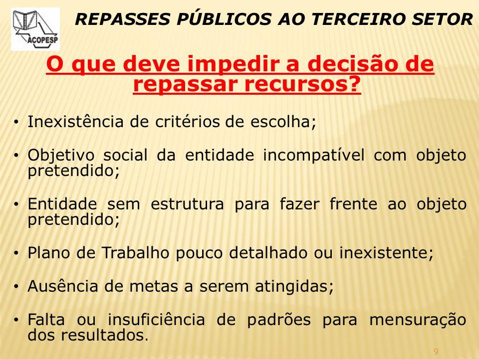 9 REPASSES PÚBLICOS AO TERCEIRO SETOR O que deve impedir a decisão de repassar recursos? Inexistência de critérios de escolha; Objetivo social da enti