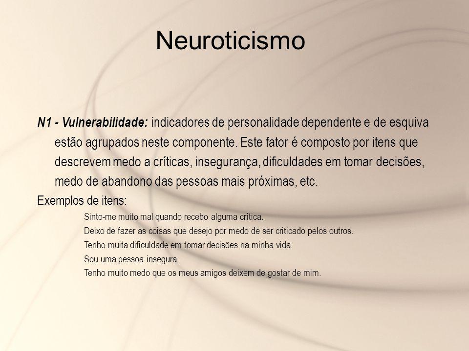 N1 - Vulnerabilidade: indicadores de personalidade dependente e de esquiva estão agrupados neste componente. Este fator é composto por itens que descr