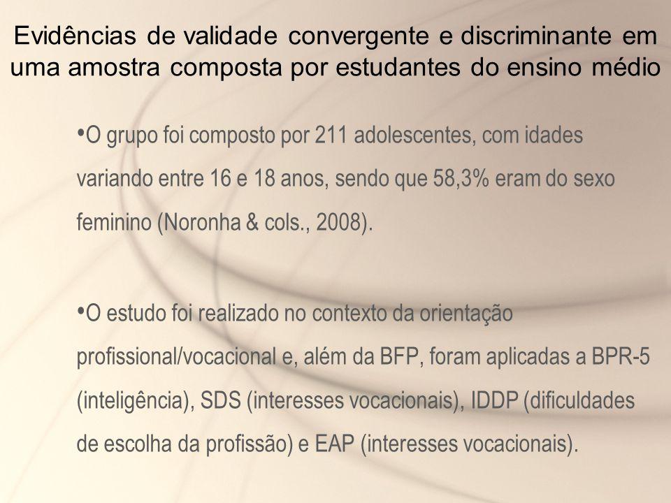 Evidências de validade convergente e discriminante em uma amostra composta por estudantes do ensino médio O grupo foi composto por 211 adolescentes, c